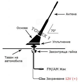 Авто антена универсална за таван