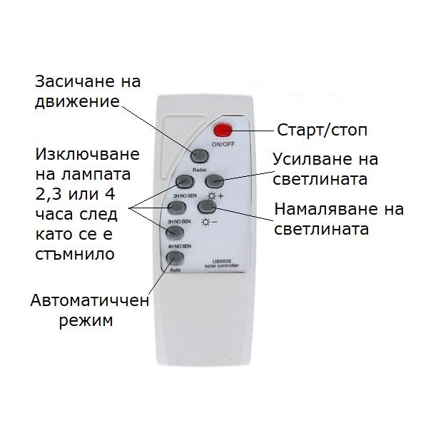 ᐉ LED соларна улична лампа с датчик за движение 115W — Тонекс 1
