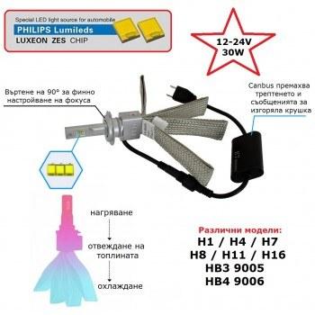 Диодна крушка (LED крушка) 12V 24V H1, H4, H7, H8, H11, H16, HB3, HB4 блистир 2бр