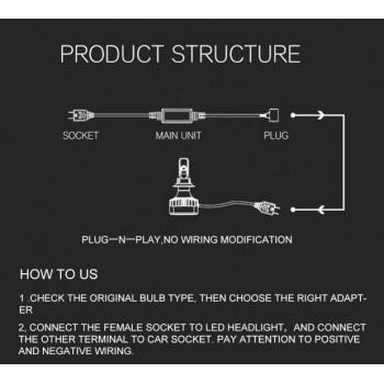 Съпротивление за LED крушки за фарове HB4 9006